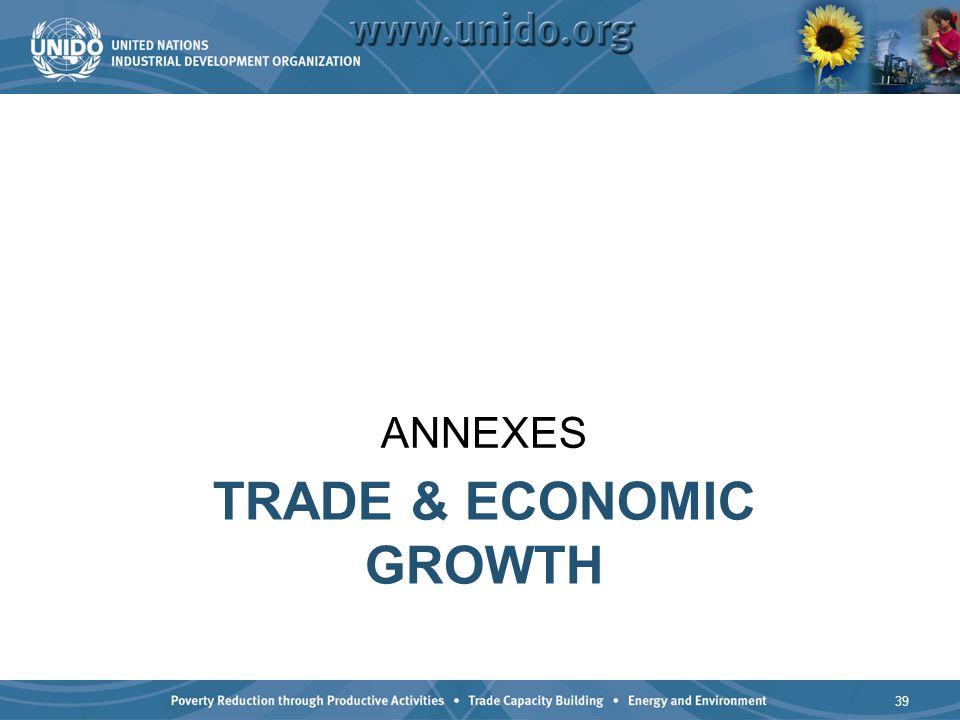 TRADE & ECONOMIC GROWTH ANNEXES 39