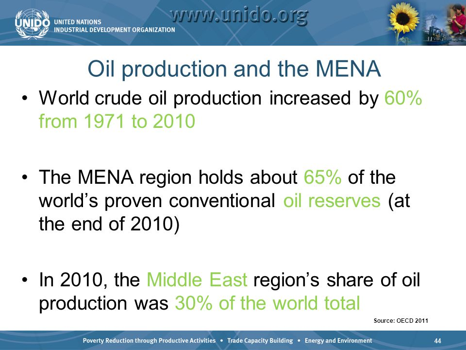 Oil production and the MENA World crude oil production increased by 60% from 1971 to 2010 The MENA region holds about 65% of the worlds proven convent