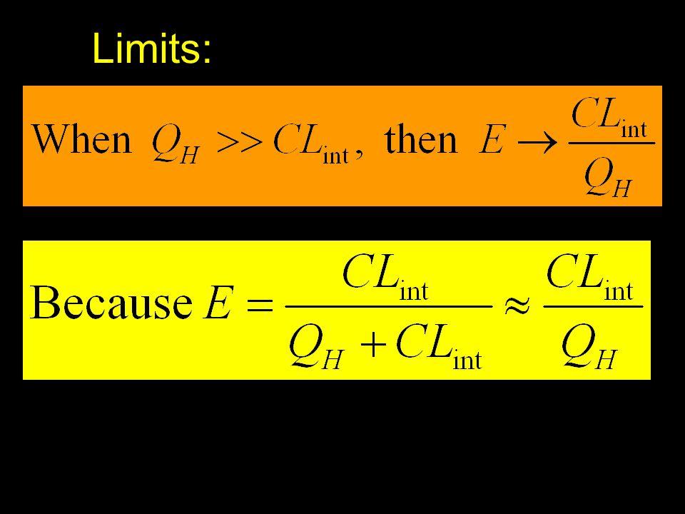 16 Limits: