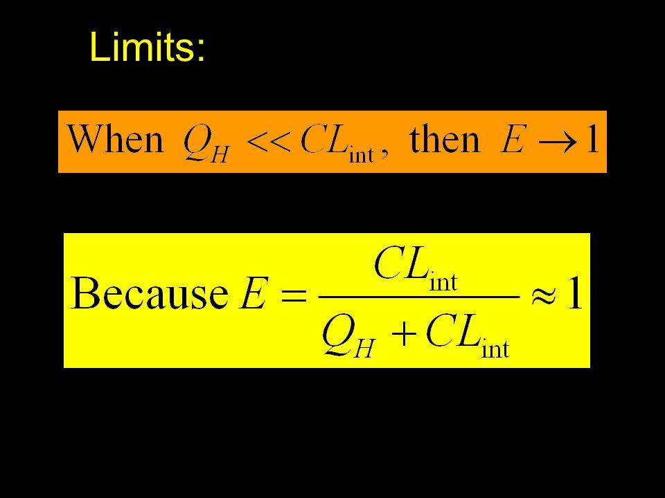 17 Limits: