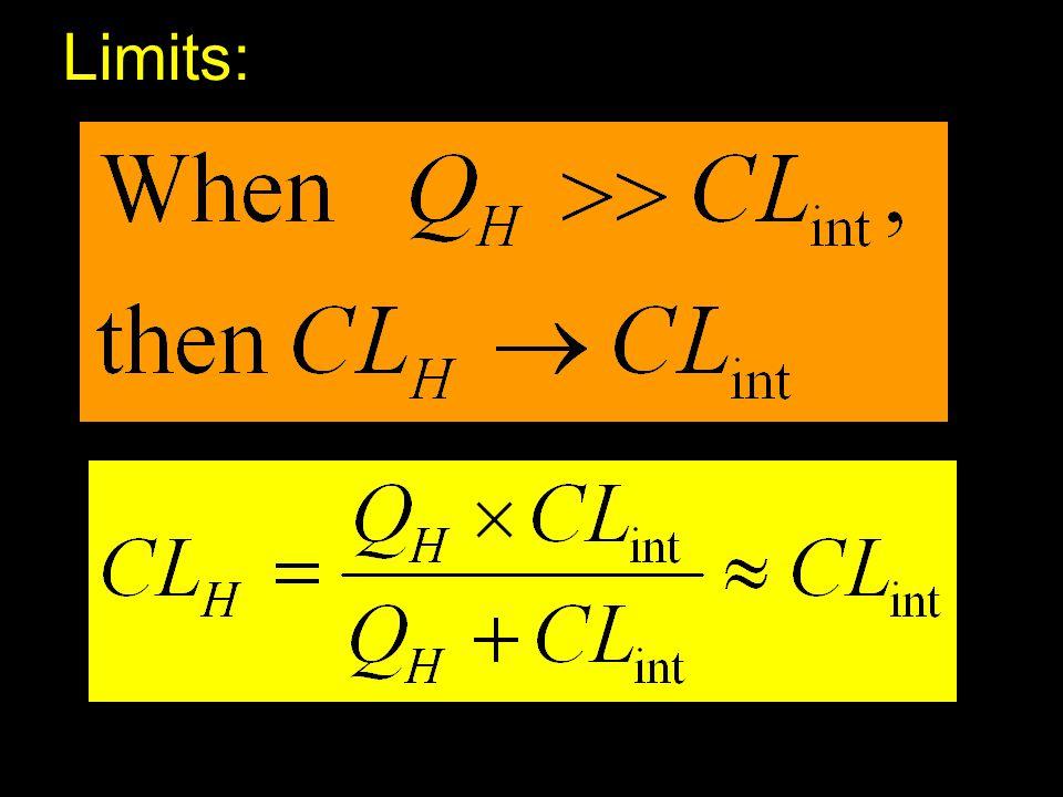 19 Limits: