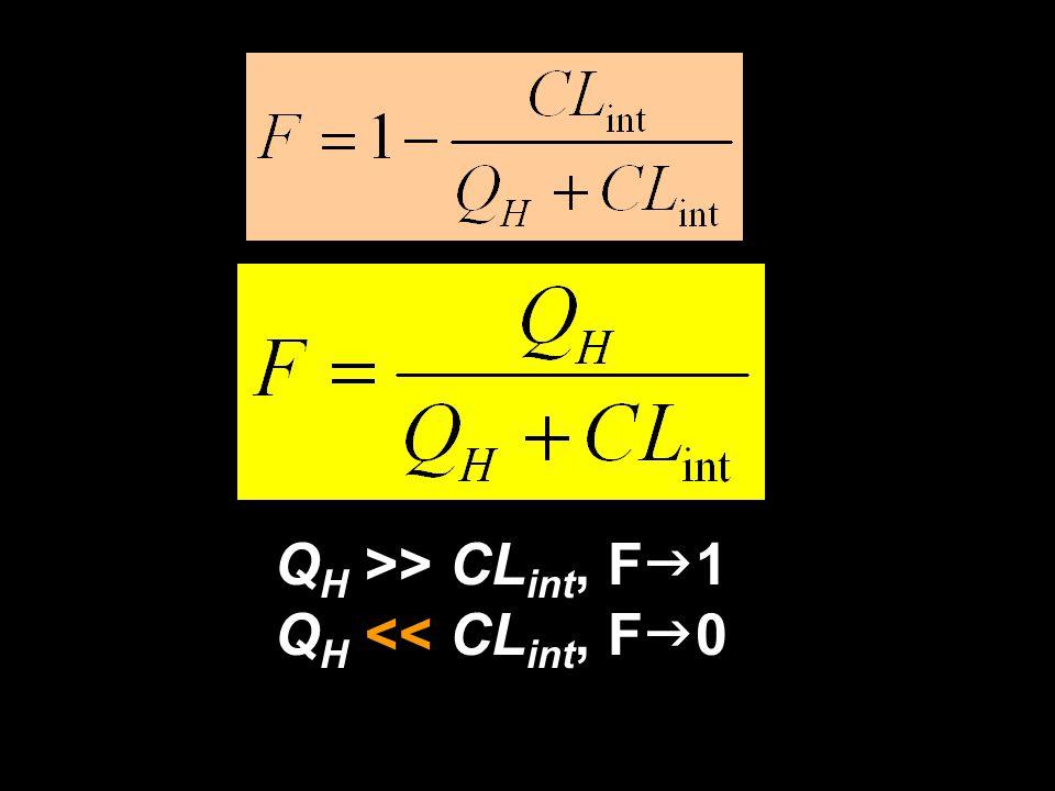 36 Q H >> CL int, F 1 Q H << CL int, F 0
