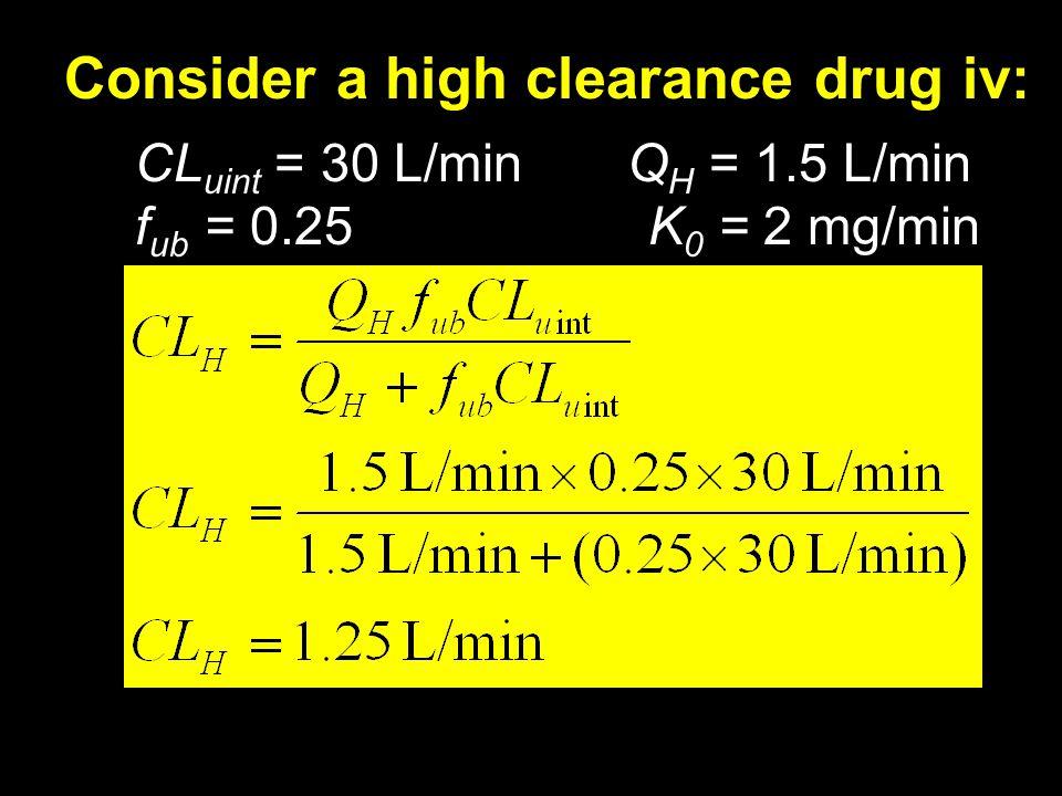 58 Consider a high clearance drug iv: CL uint = 30 L/min Q H = 1.5 L/min f ub = 0.25 K 0 = 2 mg/min