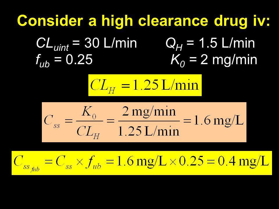59 Consider a high clearance drug iv: CL uint = 30 L/min Q H = 1.5 L/min f ub = 0.25 K 0 = 2 mg/min