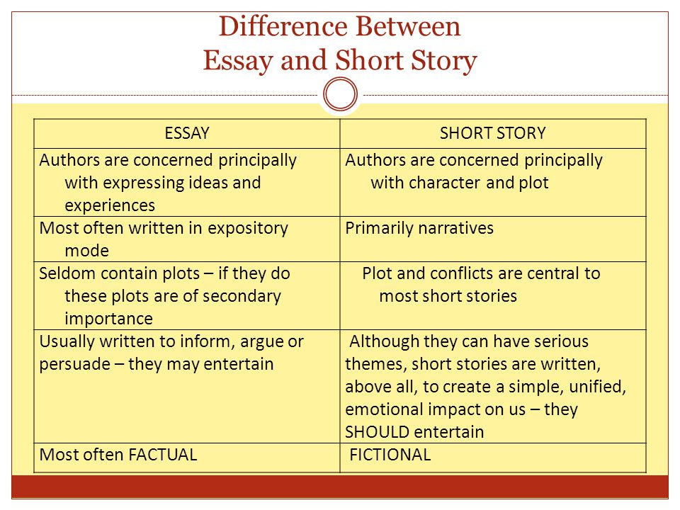 Descriptive Essay cont… Has one clear DOMINANT IMPRESSION (the central feeling or mood of the piece) – included in the thesis statement.