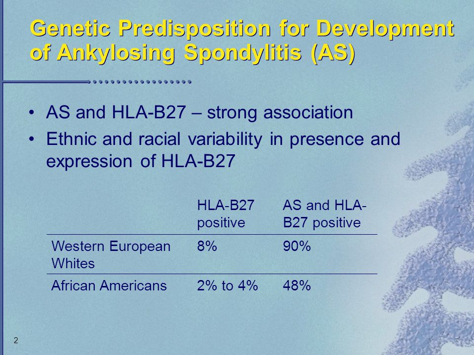 13 ASsessment in Ankylosing Spondylitis (ASAS) ASAS 20: An improvement of > 20% and absolute improvement of > 10 units on a 0–100 scale in > 3 of the following 4 domains: –Patient global assessment (by VAS global assessment) –Pain assessment (the average of VAS total and nocturnal pain scores) –Function (represented by BASFI) –Inflammation (the average of the BASDAIs last two VAS concerning morning stiffness intensity and duration) Absence of deterioration in the potential remaining domain –(deterioration is defined as > 20% worsening)