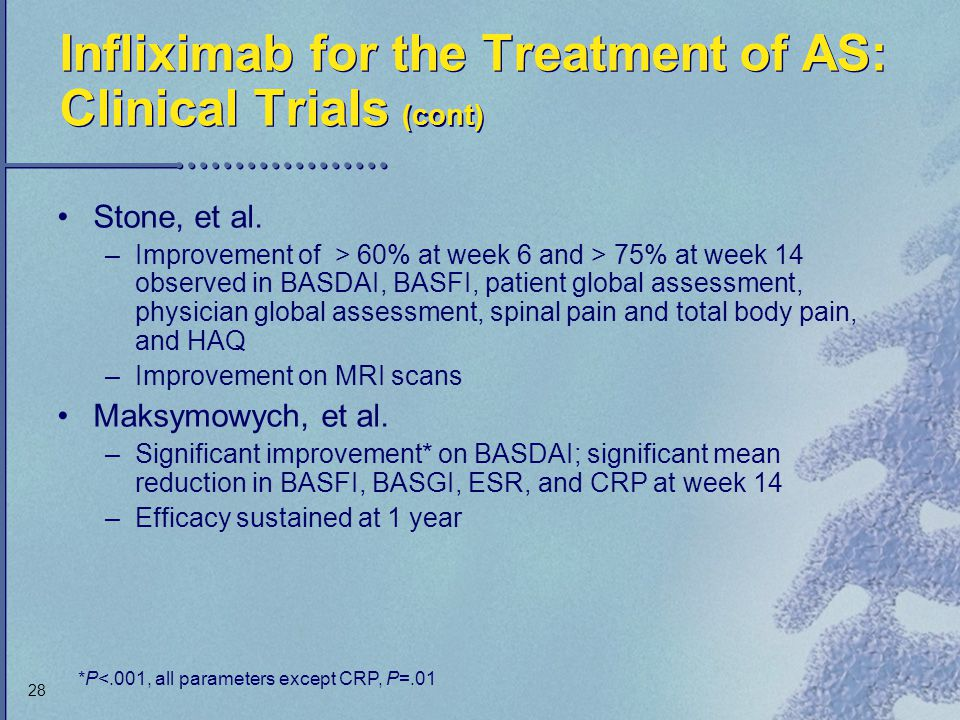 28 Infliximab for the Treatment of AS: Clinical Trials (cont) Stone, et al. –Improvement of > 60% at week 6 and > 75% at week 14 observed in BASDAI, B