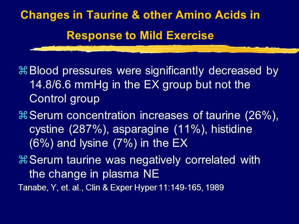 Changes in Taurine & other Amino Acids in Response to Mild Exercise zBlood pressures were significantly decreased by 14.8/6.6 mmHg in the EX group but