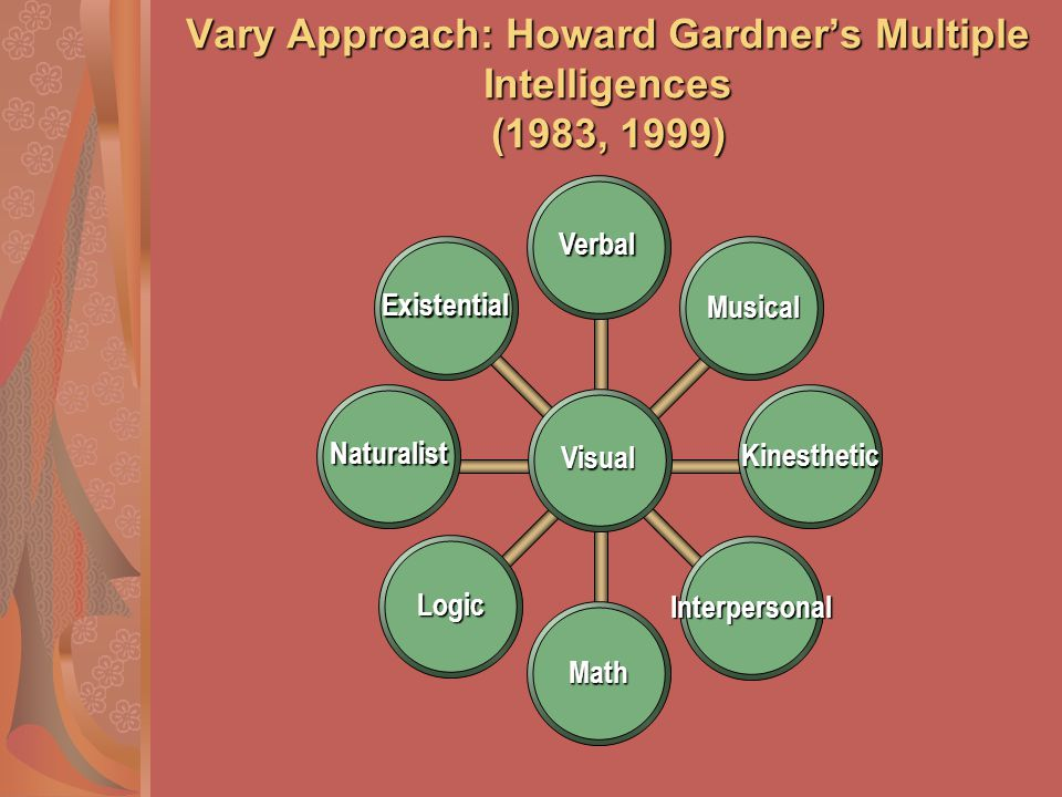 Vary Approach: Howard Gardners Multiple Intelligences (1983, 1999) Verbal Interpersonal Naturalist Existential Visual Math Logic Musical Kinesthetic
