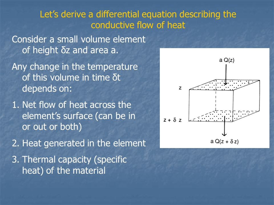 Consider a small volume element of height δz and area a.