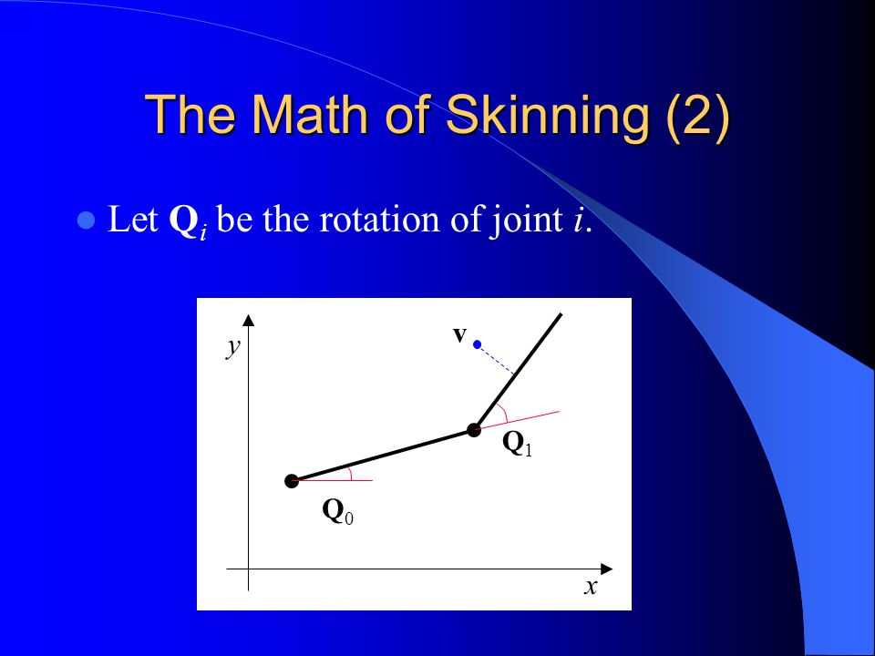 The Math of Skinning (2) Let Q i be the rotation of joint i. Q0Q0 y x Q1Q1 v