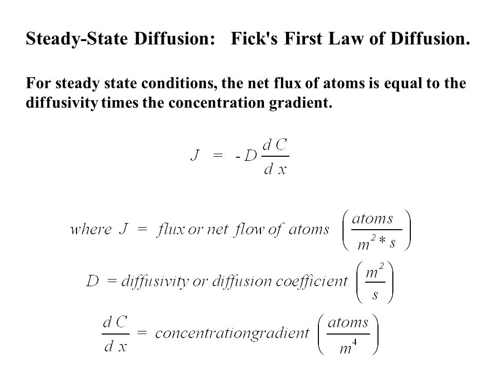 Steady-State Diffusion: Fick s First Law of Diffusion.