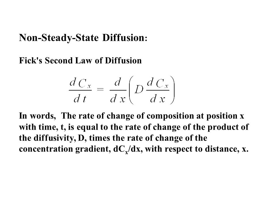 Non-Steady-State Diffusion : Fick's Second Law of Diffusion In words, The rate of change of composition at position x with time, t, is equal to the ra