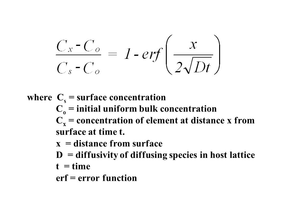 where C s = surface concentration C o = initial uniform bulk concentration C x = concentration of element at distance x from surface at time t.