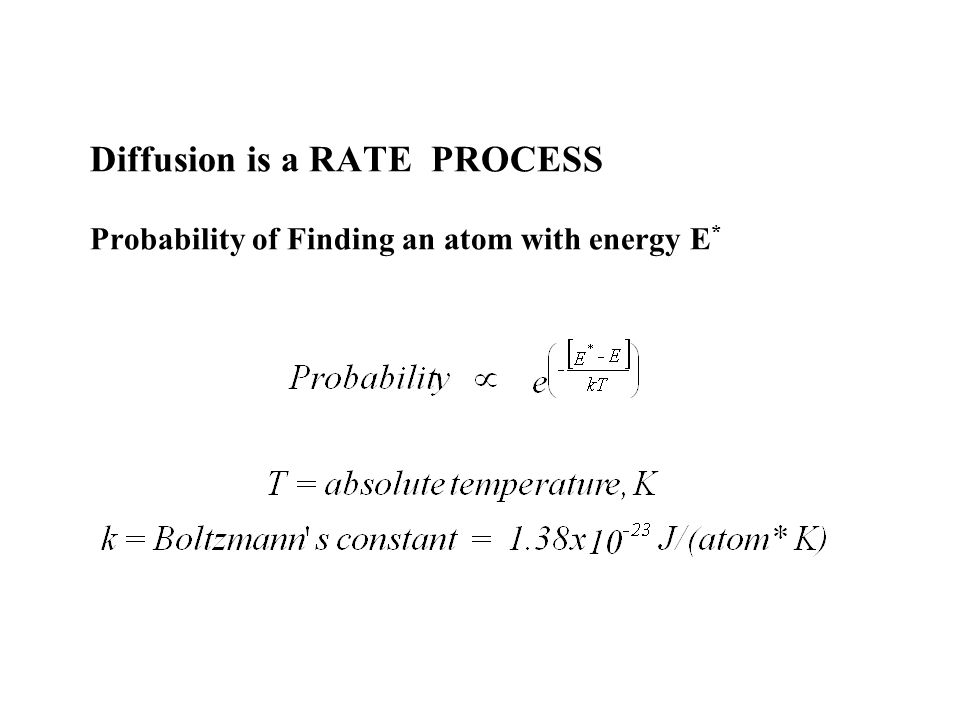 Diffusion is a RATE PROCESS Probability of Finding an atom with energy E *