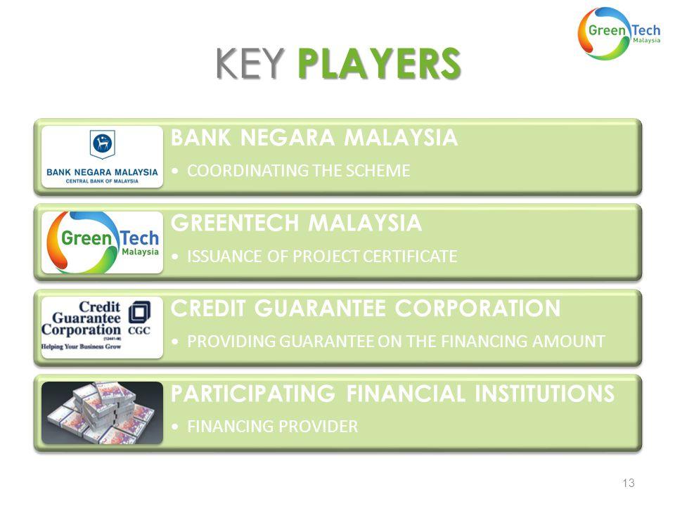 KEY PLAYERS BANK NEGARA MALAYSIA COORDINATING THE SCHEME GREENTECH MALAYSIA ISSUANCE OF PROJECT CERTIFICATE CREDIT GUARANTEE CORPORATION PROVIDING GUARANTEE ON THE FINANCING AMOUNT PARTICIPATING FINANCIAL INSTITUTIONS FINANCING PROVIDER 13