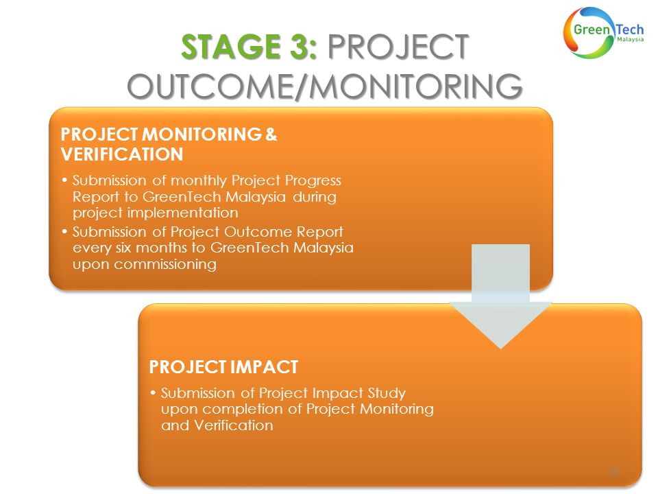 STAGE 3: PROJECT OUTCOME/MONITORING PROJECT MONITORING & VERIFICATION Submission of monthly Project Progress Report to GreenTech Malaysia during project implementation Submission of Project Outcome Report every six months to GreenTech Malaysia upon commissioning PROJECT IMPACT Submission of Project Impact Study upon completion of Project Monitoring and Verification 18