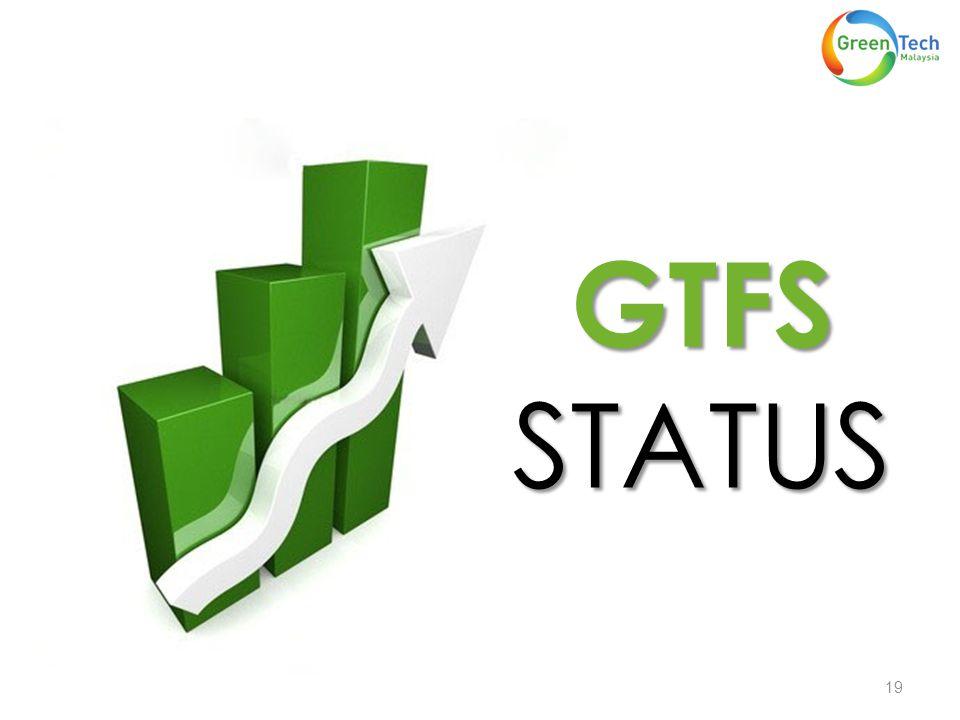 GTFSSTATUS 19
