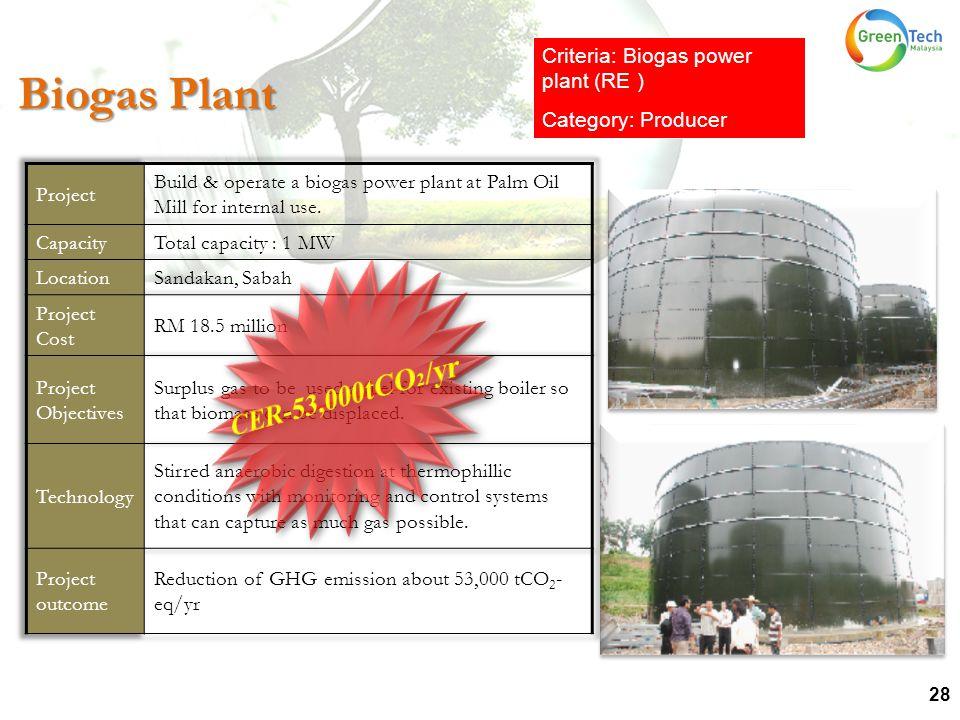 28 Biogas Plant Criteria: Biogas power plant (RE ) Category: Producer
