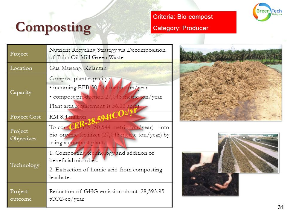 31 Project Nutrient Recycling Strategy via Decomposition of Palm Oil Mill Green Waste LocationGua Musang, Kelantan Capacity Compost plant capacity : i