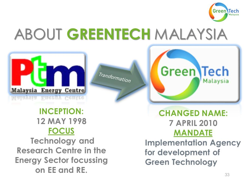 ABOUT GREENTECH MALAYSIA 33 INCEPTION: 12 MAY 1998 FOCUS Technology and Research Centre in the Energy Sector focussing on EE and RE. CHANGED NAME: 7 A