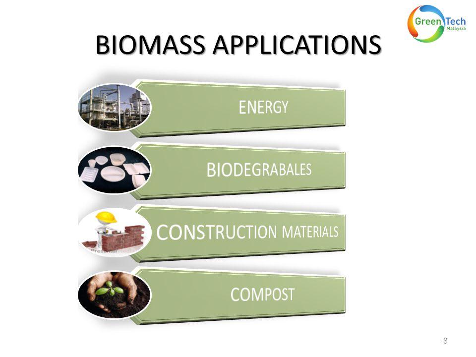 BIOMASS APPLICATIONS 8