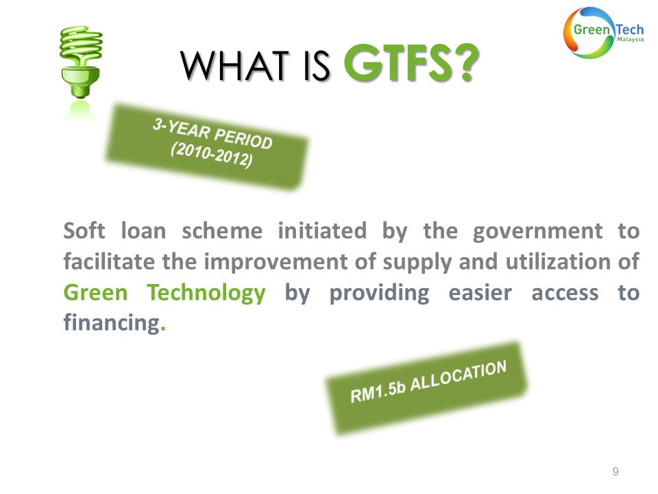 WHAT IS GTFS.