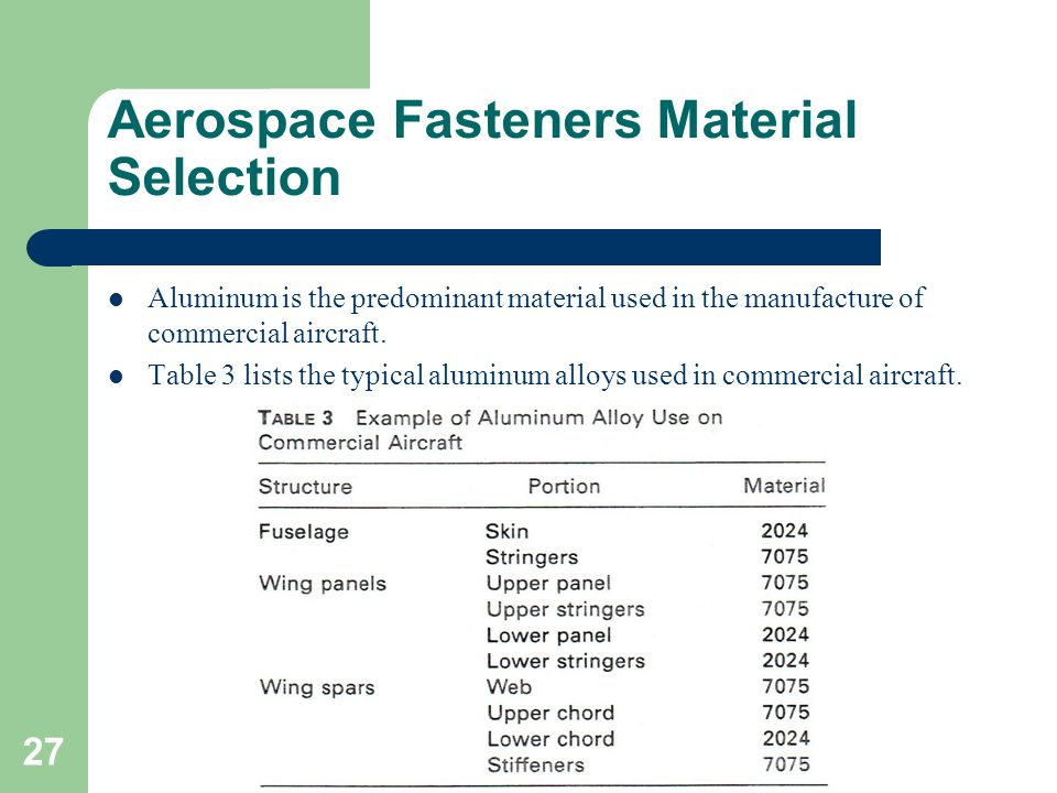 Aerospace Fasteners Material Selection Aluminum is the predominant material used in the manufacture of commercial aircraft. Table 3 lists the typical