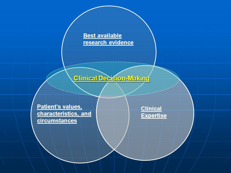 Best available research evidence Patients values, characteristics, and circumstances Clinical Expertise Clinical Decision-Making