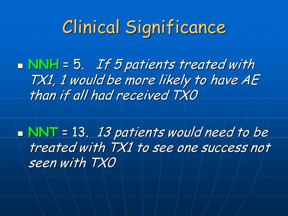 Clinical Significance NNH = 5. If 5 patients treated with TX1, 1 would be more likely to have AE than if all had received TX0 NNH = 5. If 5 patients t