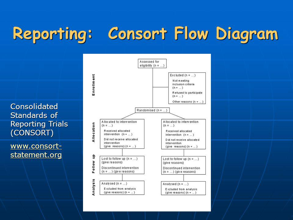 Reporting: Consort Flow Diagram Consolidated Standards of Reporting Trials (CONSORT) www.consort- statement.org www.consort- statement.org