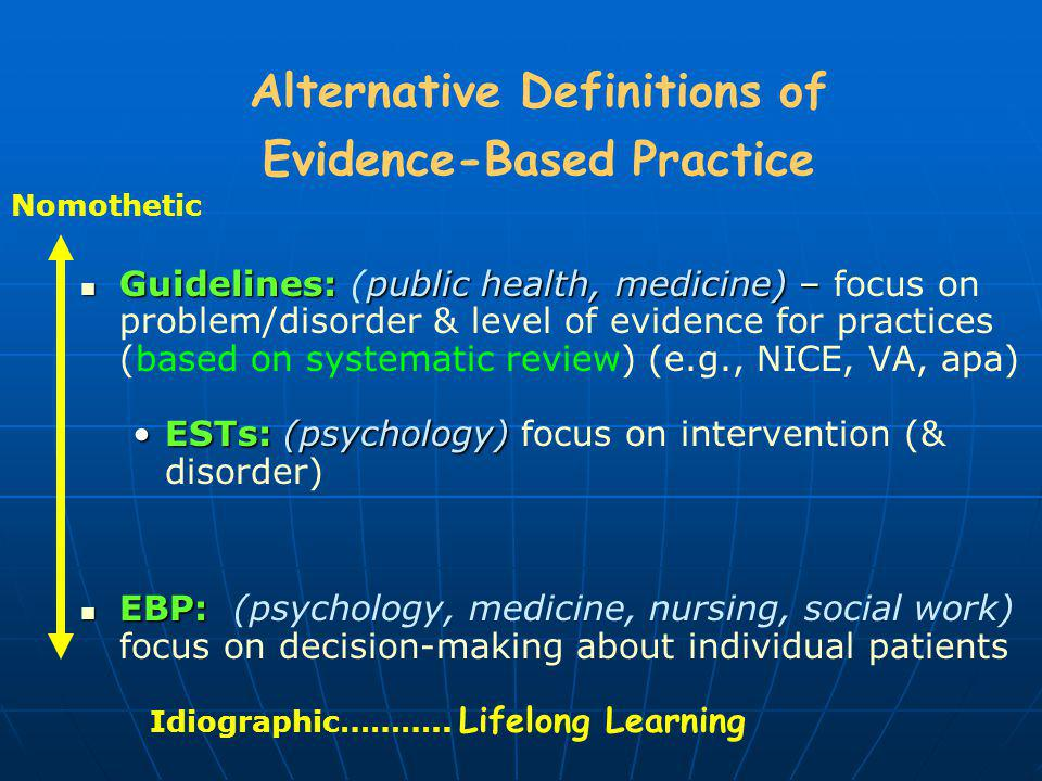 Alternative Definitions of Evidence-Based Practice Guidelines: public health, medicine) – Guidelines: (public health, medicine) – focus on problem/dis