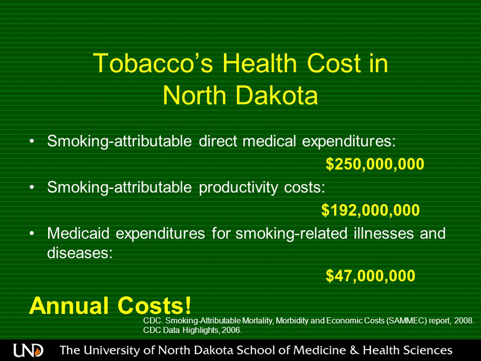Tobaccos Health Cost in North Dakota Smoking-attributable direct medical expenditures: $250,000,000 Smoking-attributable productivity costs: $192,000,