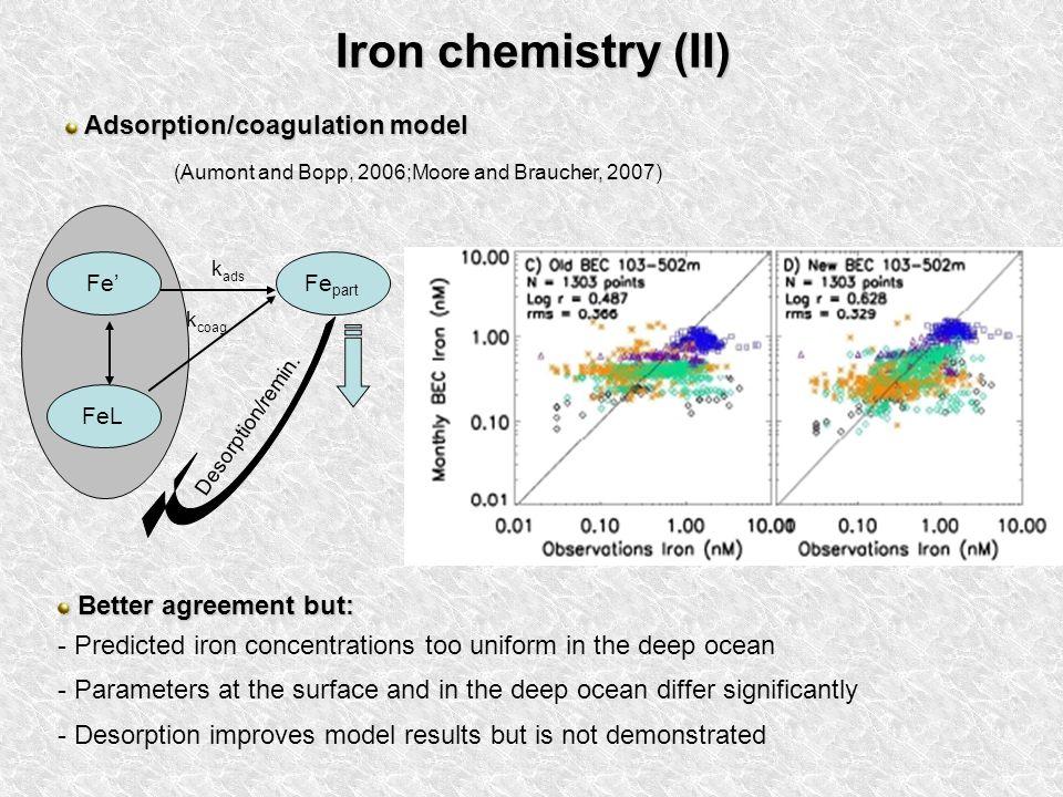 Iron chemistry (II) Adsorption/coagulation model Adsorption/coagulation model FeFe part FeL (Aumont and Bopp, 2006;Moore and Braucher, 2007) k coag k ads Desorption/remin.