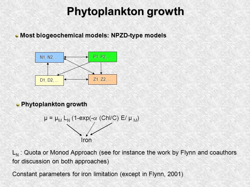 Phytoplankton growth Most biogeochemical models: NPZD-type models Most biogeochemical models: NPZD-type models Phytoplankton growth Phytoplankton growth N1, N2,...