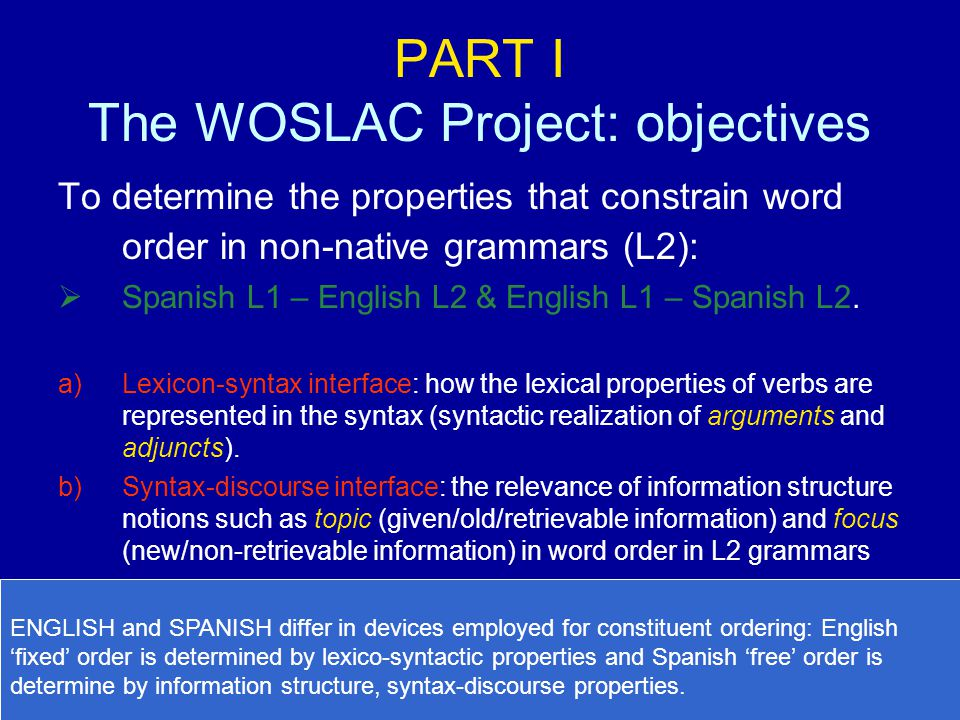 PART I The WOSLAC Project: objectives To determine the properties that constrain word order in non-native grammars (L2): Spanish L1 – English L2 & English L1 – Spanish L2.