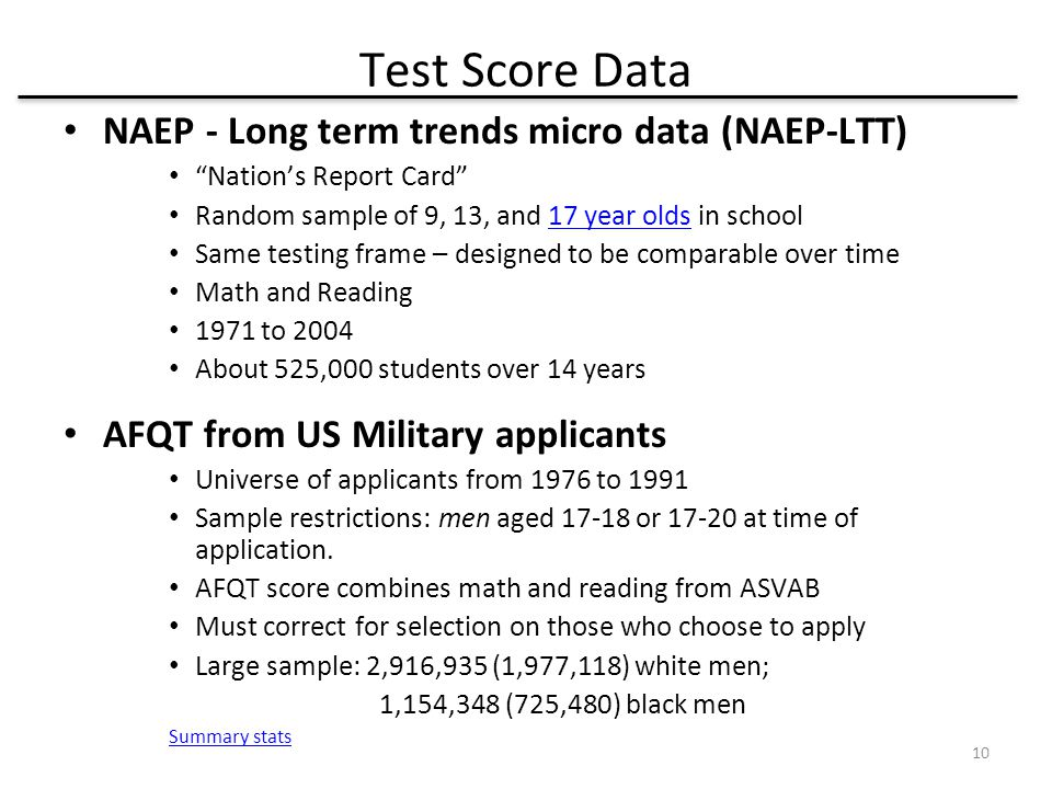 Test Score Data NAEP - Long term trends micro data (NAEP-LTT) Nations Report Card Random sample of 9, 13, and 17 year olds in school17 year olds Same
