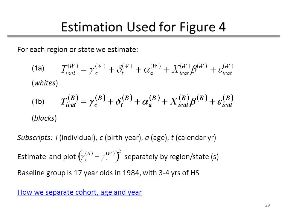 Estimation Used for Figure 4 29 (1a) (1b) Subscripts: i (individual), c (birth year), a (age), t (calendar yr) Estimate and plot separately by region/