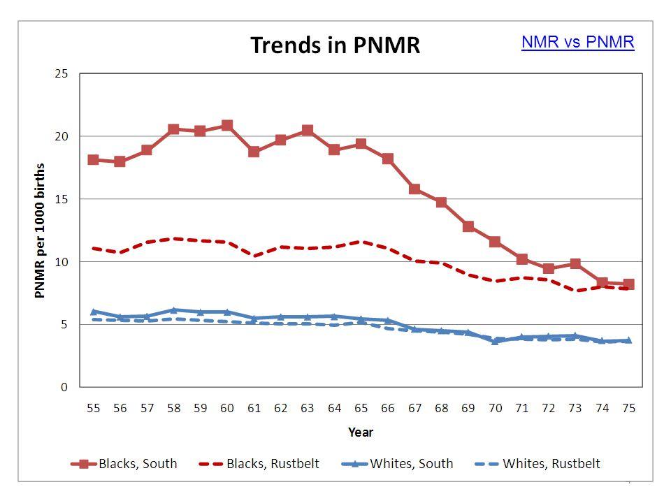 4 NMR vs PNMR