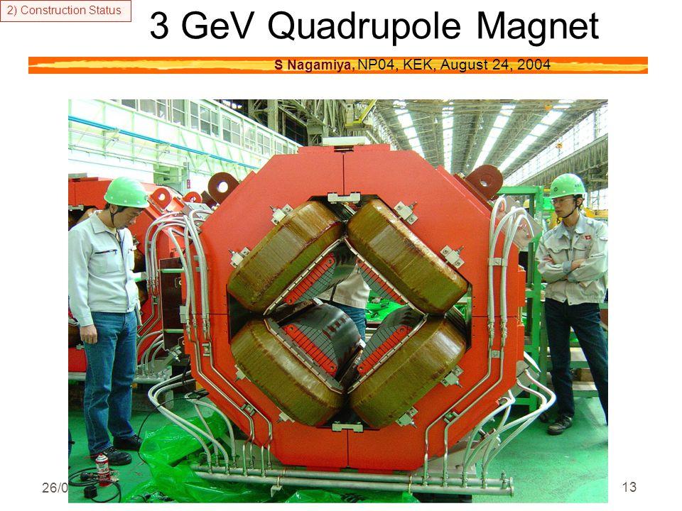 26/01/05A. Geiser, Discussion on T2K 13 3 GeV Quadrupole Magnet 2) Construction Status S Nagamiya, NP04, KEK, August 24, 2004