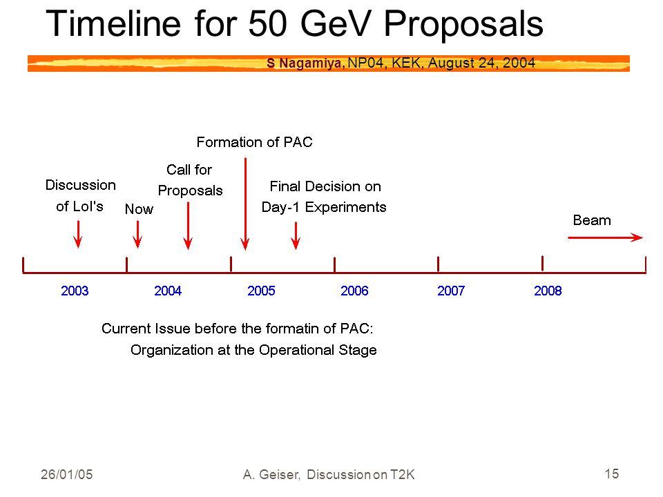 26/01/05A. Geiser, Discussion on T2K 15 Timeline for 50 GeV Proposals S Nagamiya, NP04, KEK, August 24, 2004
