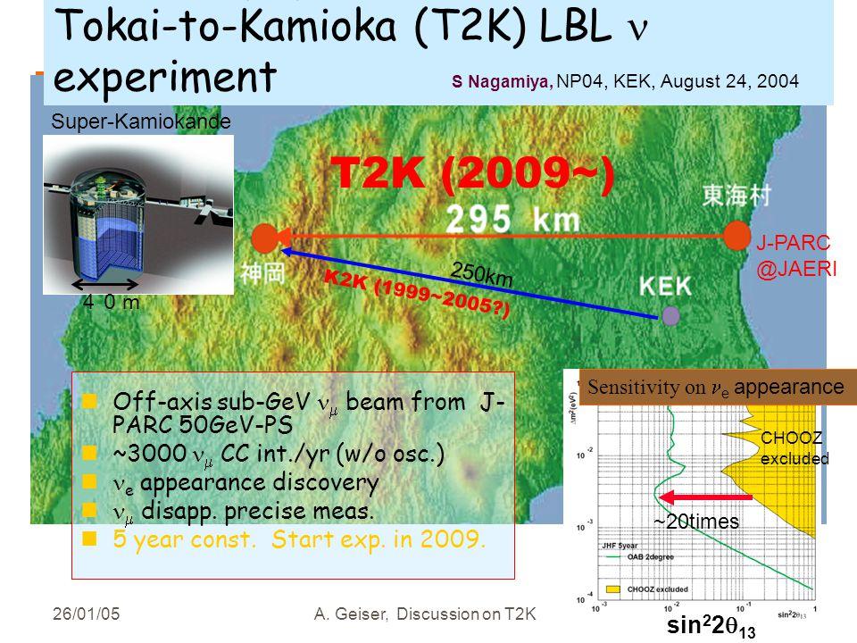 26/01/05A. Geiser, Discussion on T2K 6 T2K (2009~) K2K (1999~2005?) Super-Kamiokande 250km J-PARC @JAERI CHOOZ excluded sin 2 2 13 Sensitivity on e ap