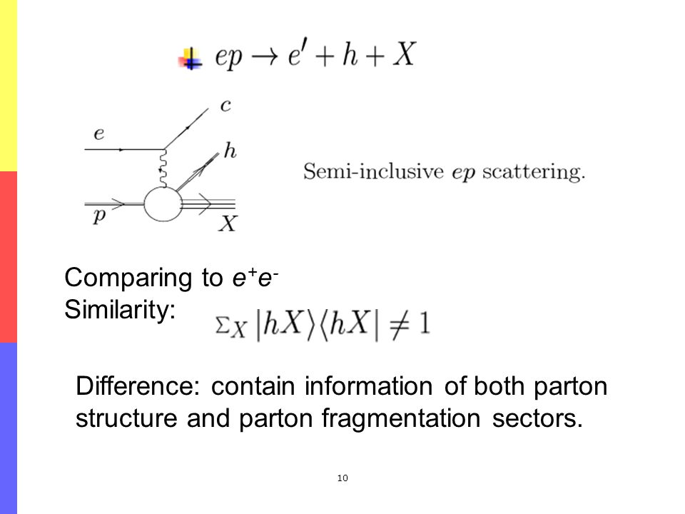 10 Comparing to e + e - Similarity: Difference: contain information of both parton structure and parton fragmentation sectors.