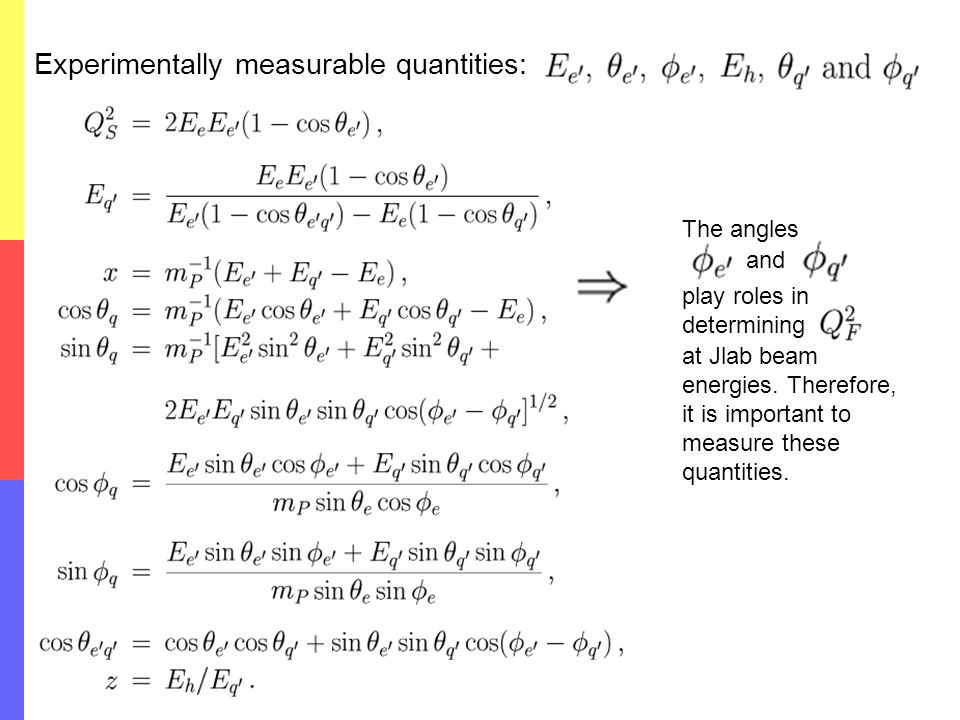 15 Experimentally measurable quantities: The angles and play roles in determining at Jlab beam energies.