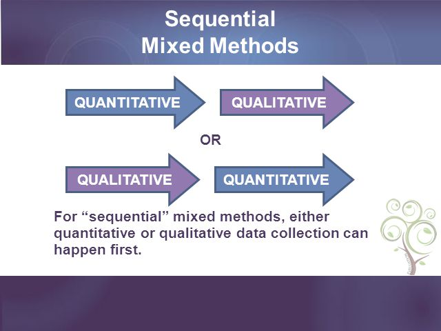 Sequential Mixed Methods For sequential mixed methods, either quantitative or qualitative data collection can happen first. QUANTITATIVEQUALITATIVE QU