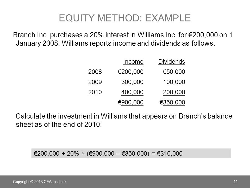 EQUITY METHOD: EXAMPLE Branch Inc.purchases a 20% interest in Williams Inc.