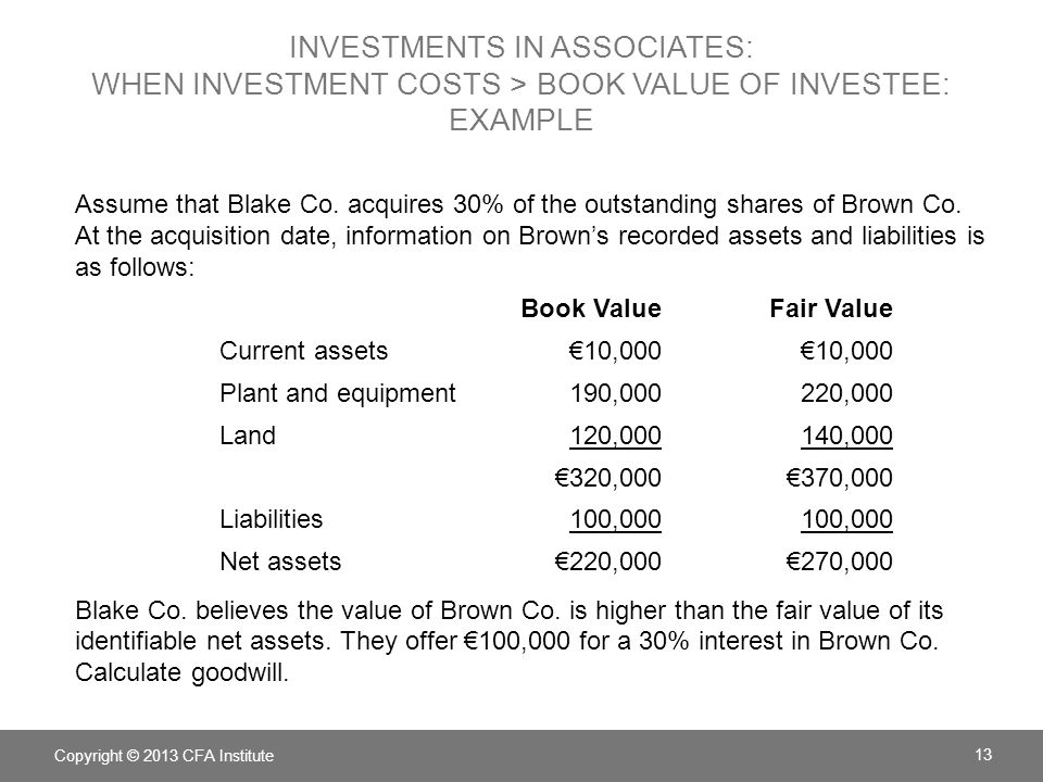 INVESTMENTS IN ASSOCIATES: WHEN INVESTMENT COSTS > BOOK VALUE OF INVESTEE: EXAMPLE Assume that Blake Co.