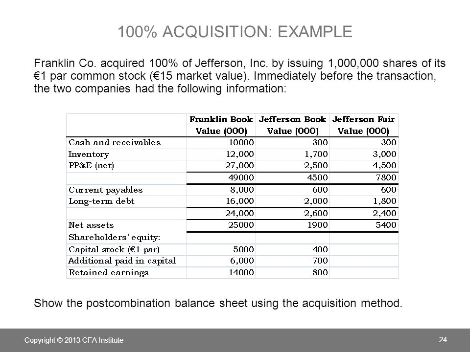100% ACQUISITION: EXAMPLE Franklin Co.acquired 100% of Jefferson, Inc.