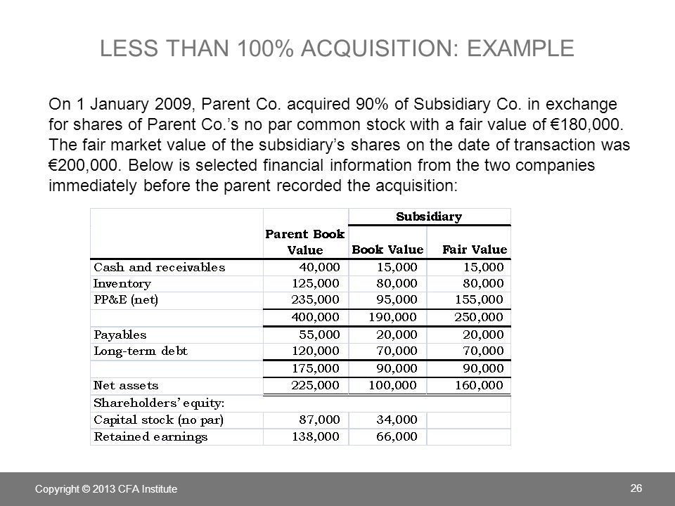 LESS THAN 100% ACQUISITION: EXAMPLE On 1 January 2009, Parent Co.