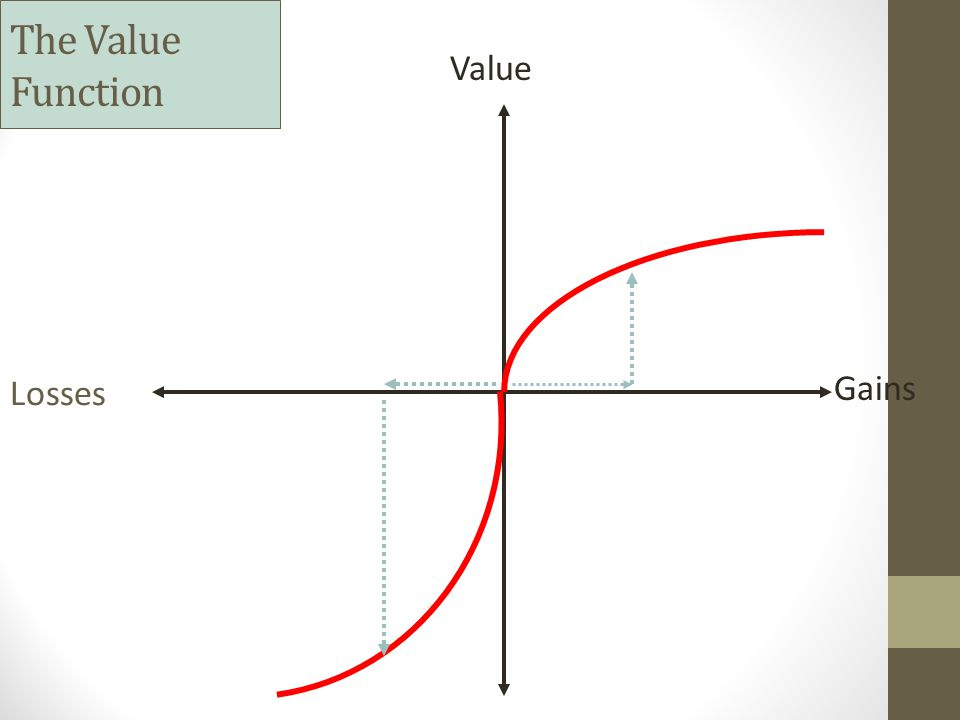 The Value Function Gains Losses Value